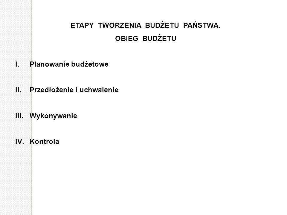 ETAPY TWORZENIA BUDŻETU PAŃSTWA. OBIEG BUDŻETU I.Planowanie budżetowe II.Przedłożenie i uchwalenie III.Wykonywanie IV.Kontrola
