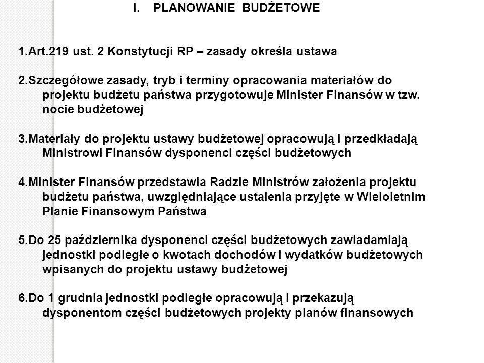 I. PLANOWANIE BUDŻETOWE 1.Art.219 ust. 2 Konstytucji RP – zasady określa ustawa 2.Szczegółowe zasady, tryb i terminy opracowania materiałów do projekt