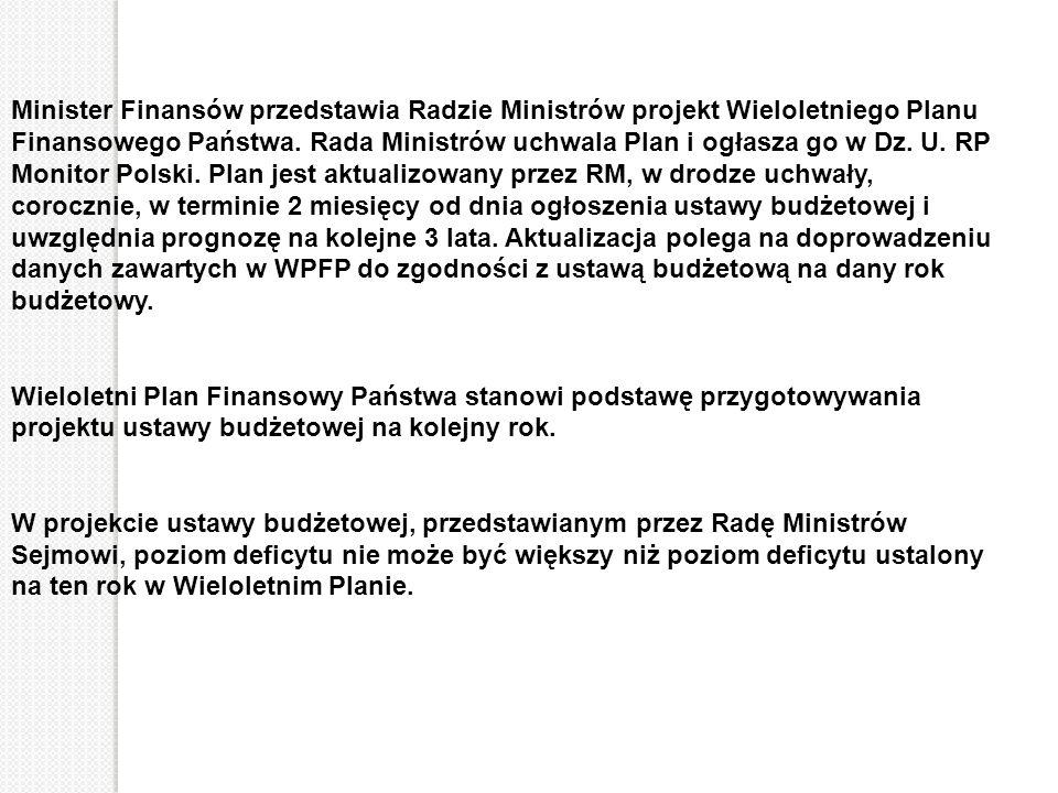 Minister Finansów przedstawia Radzie Ministrów projekt Wieloletniego Planu Finansowego Państwa. Rada Ministrów uchwala Plan i ogłasza go w Dz. U. RP M