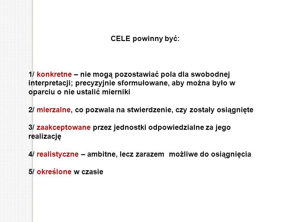 CELE powinny być: 1/ konkretne – nie mogą pozostawiać pola dla swobodnej interpretacji; precyzyjnie sformułowane, aby można było w oparciu o nie ustal