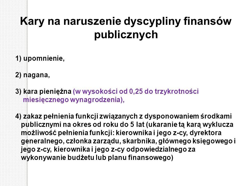 Kary na naruszenie dyscypliny finansów publicznych 1) upomnienie, 2) nagana, 3) kara pieniężna (w wysokości od 0,25 do trzykrotności miesięcznego wyna