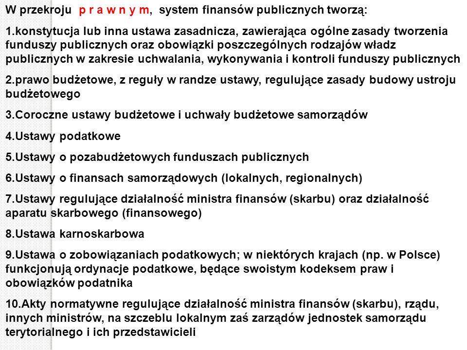 W przekroju p r a w n y m, system finansów publicznych tworzą: 1.konstytucja lub inna ustawa zasadnicza, zawierająca ogólne zasady tworzenia funduszy
