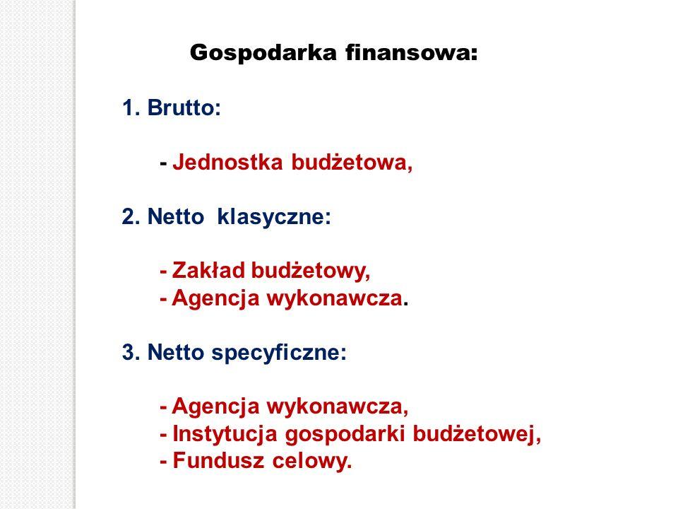 Gospodarka finansowa: 1.Brutto: - Jednostka budżetowa, 2.Netto klasyczne: - Zakład budżetowy, - Agencja wykonawcza. 3.Netto specyficzne: - Agencja wyk