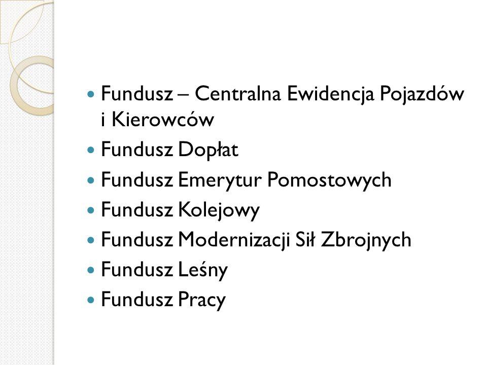 Fundusz – Centralna Ewidencja Pojazdów i Kierowców Fundusz Dopłat Fundusz Emerytur Pomostowych Fundusz Kolejowy Fundusz Modernizacji Sił Zbrojnych Fun