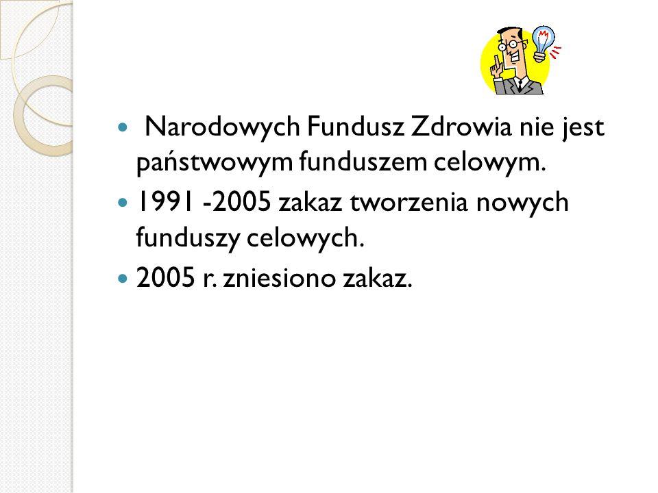 Narodowych Fundusz Zdrowia nie jest państwowym funduszem celowym. 1991 -2005 zakaz tworzenia nowych funduszy celowych. 2005 r. zniesiono zakaz.