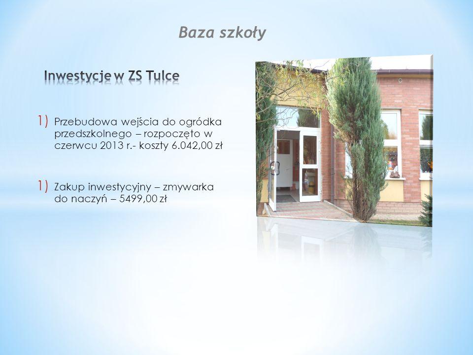 1) Przebudowa wejścia do ogródka przedszkolnego – rozpoczęto w czerwcu 2013 r.- koszty 6.042,00 zł 1) Zakup inwestycyjny – zmywarka do naczyń – 5499,00 zł Baza szkoły