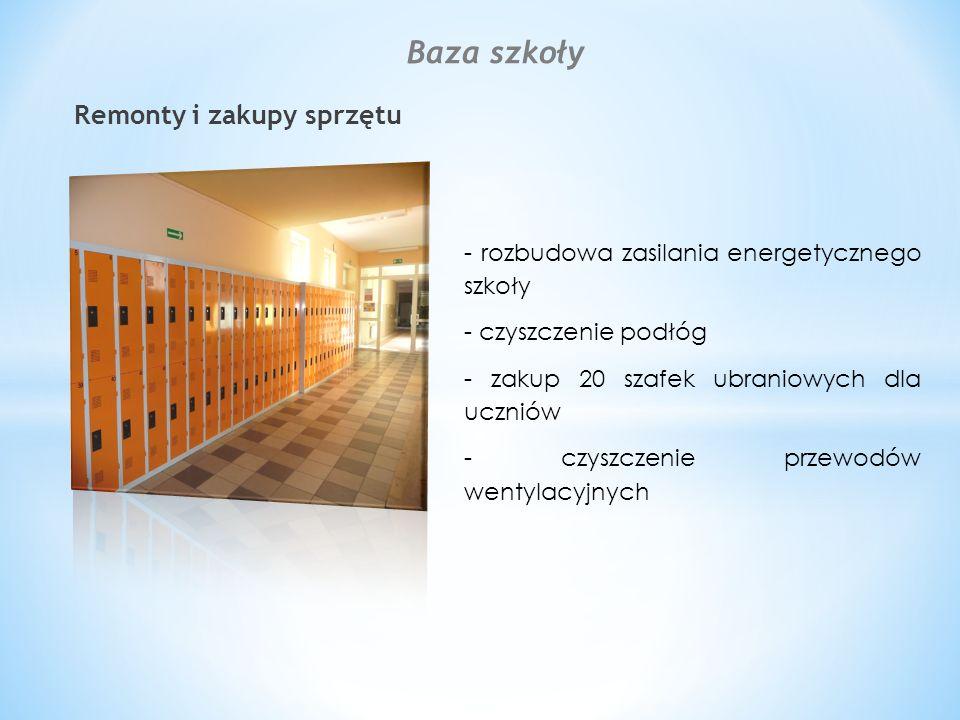 Remonty i zakupy sprzętu - rozbudowa zasilania energetycznego szkoły - czyszczenie podłóg - zakup 20 szafek ubraniowych dla uczniów - czyszczenie przewodów wentylacyjnych Baza szkoły