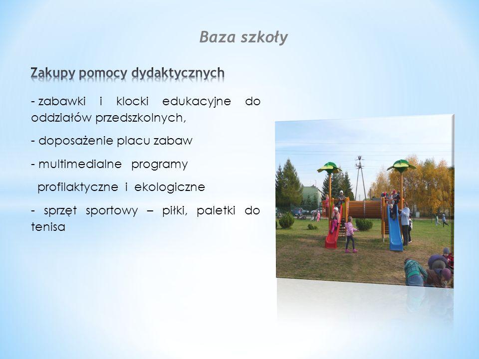 - zabawki i klocki edukacyjne do oddziałów przedszkolnych, - doposażenie placu zabaw - multimedialne programy profilaktyczne i ekologiczne - sprzęt sp