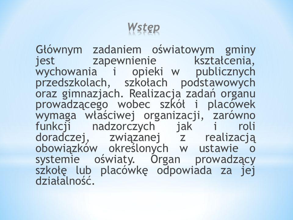 Źródło: www.oke.pl