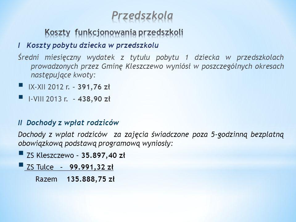 I Koszty pobytu dziecka w przedszkolu Średni miesięczny wydatek z tytułu pobytu 1 dziecka w przedszkolach prowadzonych przez Gminę Kleszczewo wyniósł w poszczególnych okresach następujące kwoty:  IX-XII 2012 r.