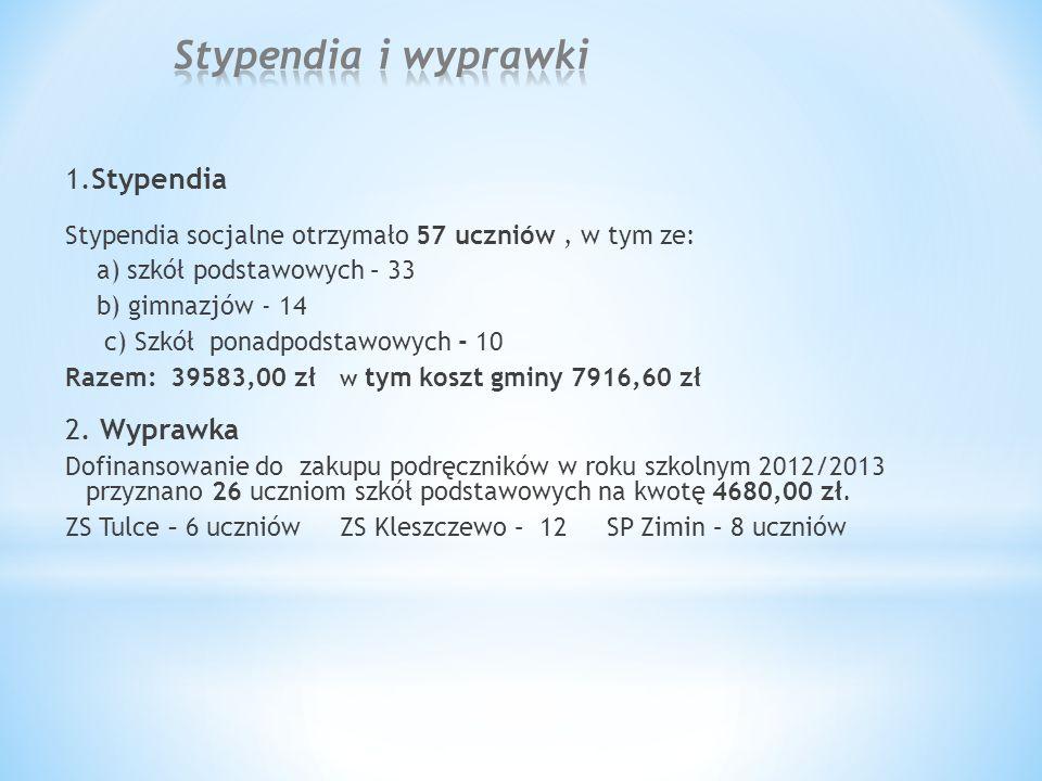 1.Stypendia Stypendia socjalne otrzymało 57 uczniów, w tym ze: a) szkół podstawowych – 33 b) gimnazjów - 14 c) Szkół ponadpodstawowych - 10 Razem: 395