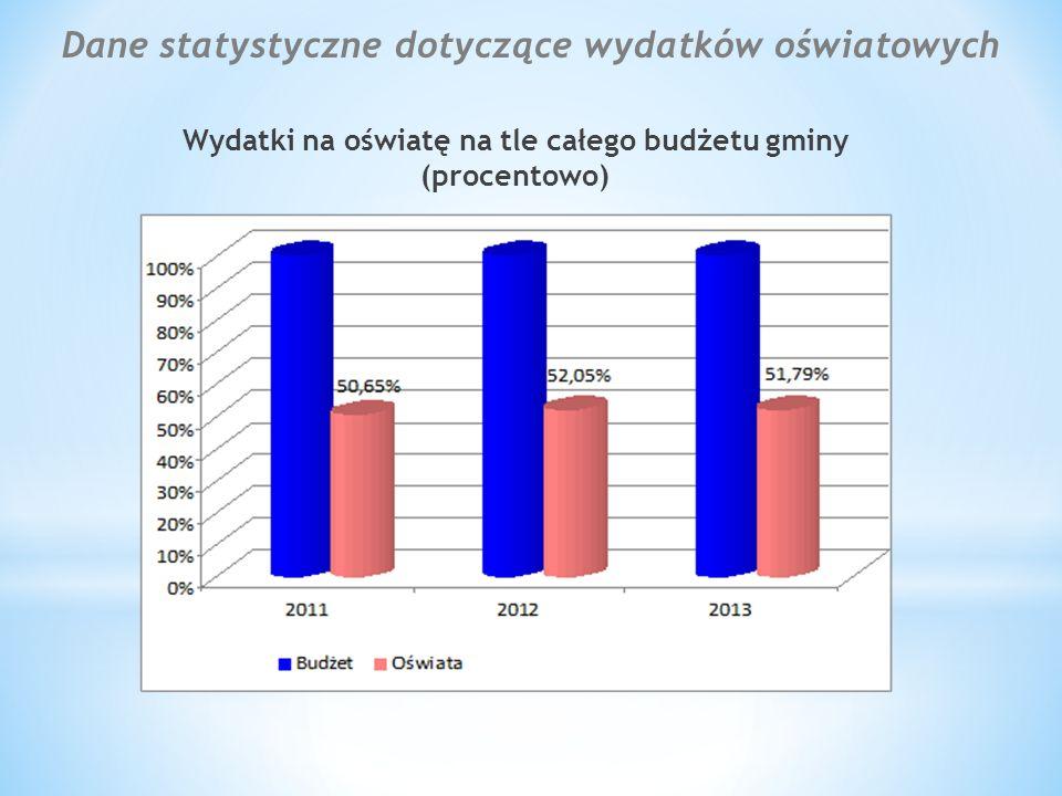 Szkoła w Kleszczewie wykazuje lekką tendencję spadkową swego rozwoju w okresie ostatnich 3 lat.