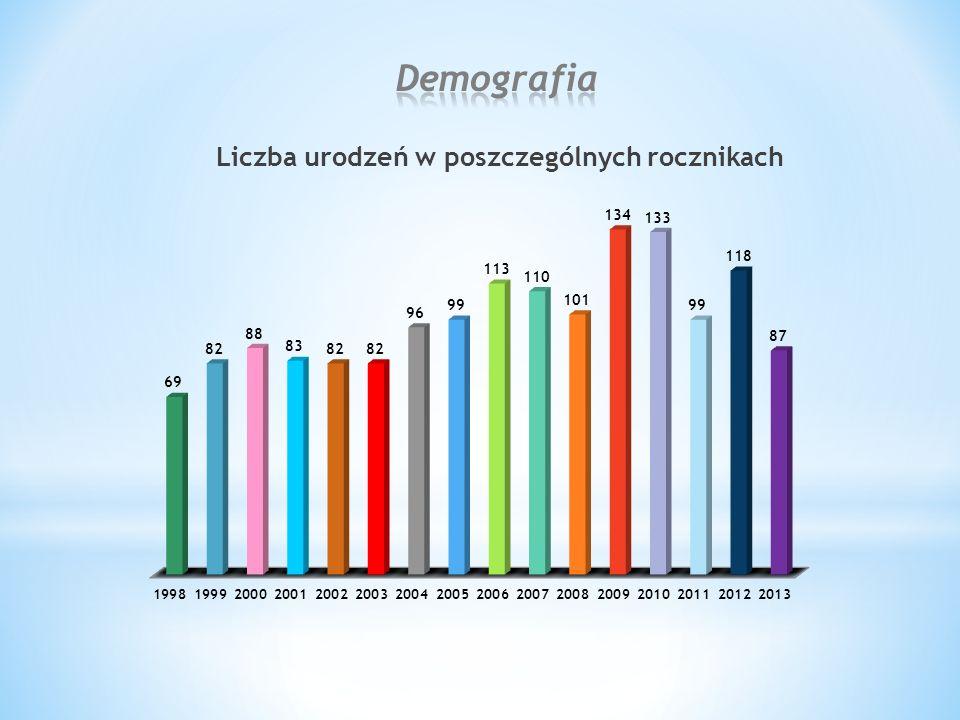 I Wyniki 2013 W szkołach podstawowych sprawdzian zdawało 82 uczniów: ZS Kleszczewo- 33 ZS Tulce – 36 Zimin -13 PlacówkaWyniki Stanin Kleszczewo21,67 4 Tulce29,75 8 Zimin16,85 1 Gmina Kleszczewo24,45 6 Powiat24,34 5 Województwo23,37 5 Okręg23,36 5 Kraj24,035