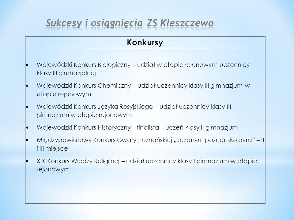 Konkursy  Wojewódzki Konkurs Biologiczny – udział w etapie rejonowym uczennicy klasy III gimnazjalnej  Wojewódzki Konkurs Chemiczny – udział uczenni