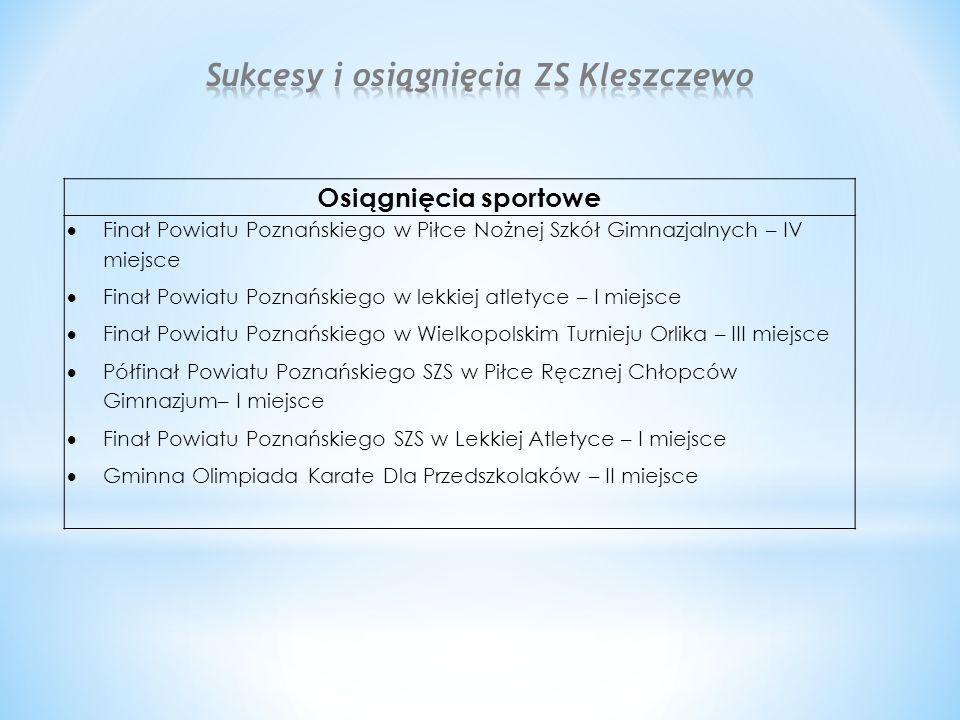 Osiągnięcia sportowe  Finał Powiatu Poznańskiego w Piłce Nożnej Szkół Gimnazjalnych – IV miejsce  Finał Powiatu Poznańskiego w lekkiej atletyce – I