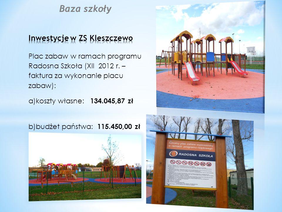 Baza szkoły Plac zabaw w ramach programu Radosna Szkoła (XII 2012 r. – faktura za wykonanie placu zabaw): a)koszty własne: 134.045,87 zł b)budżet pańs