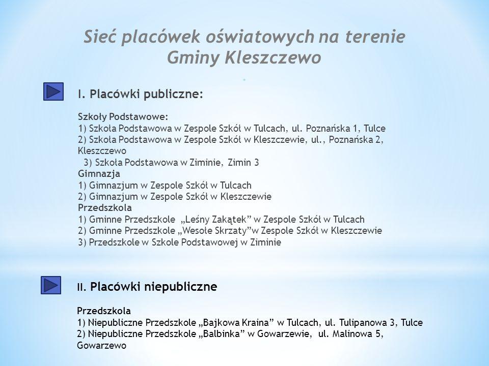 Egzaminy gimnazjalne zdawało 71 uczniów:  ZS Kleszczewo – 45 uczniów  ZS Tulce - 26 uczniów