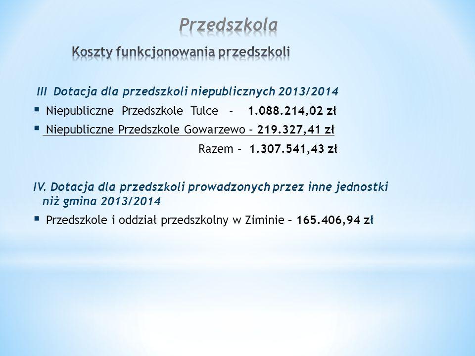 III Dotacja dla przedszkoli niepublicznych 2013/2014  Niepubliczne Przedszkole Tulce – 1.088.214,02 zł  Niepubliczne Przedszkole Gowarzewo – 219.327,41 zł Razem – 1.307.541,43 zł IV.