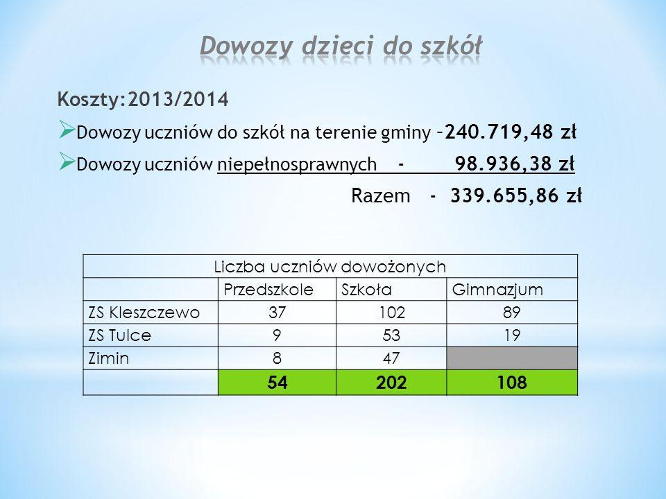Koszty:2013/2014  Dowozy uczniów do szkół na terenie gm i ny –240.719,48 zł  Dowozy uczniów niepełnosprawnych - 98.936,38 zł Razem - 339.655,86 zł Liczba uczniów dowożonych PrzedszkoleSzkołaGimnazjum ZS Kleszczewo3710289 ZS Tulce95319 Zimin847 54202108