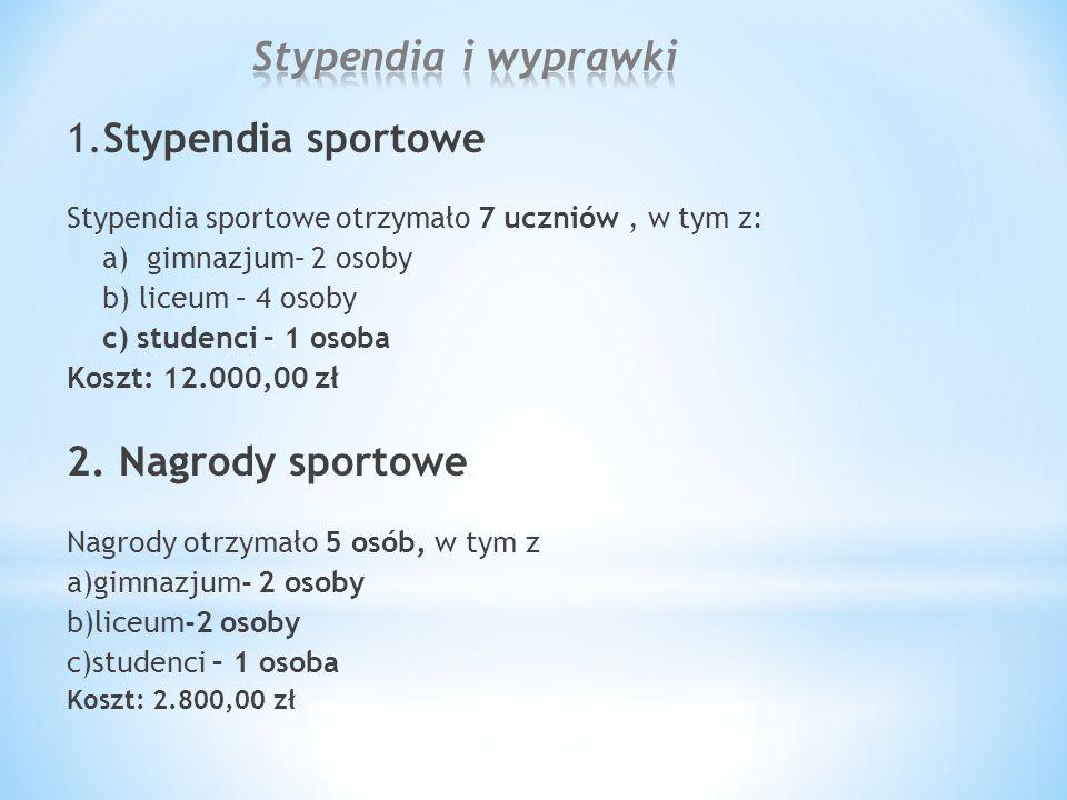 1.Stypendia sportowe Stypendia sportowe otrzymało 7 uczniów, w tym z: a) gimnazjum– 2 osoby b) liceum – 4 osoby c) studenci – 1 osoba Koszt: 12.000,00 zł 2.