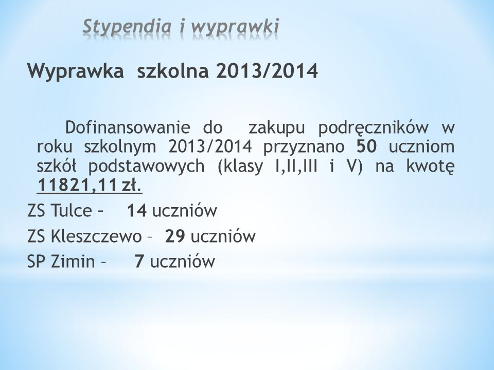 Wyprawka szkolna 2013/2014 Dofinansowanie do zakupu podręczników w roku szkolnym 2013/2014 przyznano 50 uczniom szkół podstawowych (klasy I,II,III i V) na kwotę 11821,11 zł.