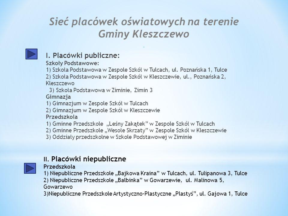 """II. Placówki niepubliczne Przedszkola 1) Niepubliczne Przedszkole """"Bajkowa Kraina w Tulcach, ul."""