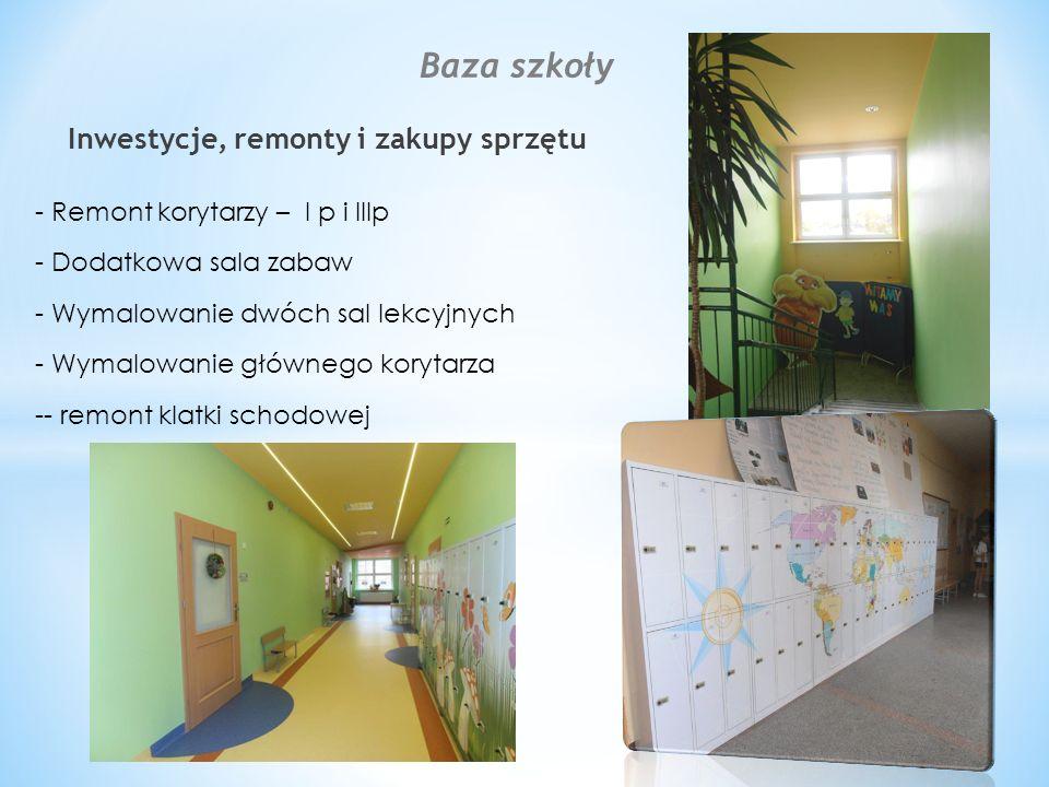 Inwestycje, remonty i zakupy sprzętu - Remont korytarzy – I p i IIIp - Dodatkowa sala zabaw - Wymalowanie dwóch sal lekcyjnych - Wymalowanie głównego korytarza -- remont klatki schodowej Baza szkoły