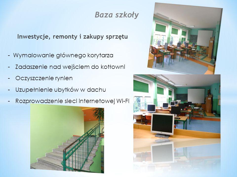 Inwestycje, remonty i zakupy sprzętu - Wymalowanie głównego korytarza -Zadaszenie nad wejściem do kotłowni -Oczyszczenie rynien -Uzupełnienie ubytków w dachu -Rozprowadzenie sieci internetowej Wi-FI Baza szkoły