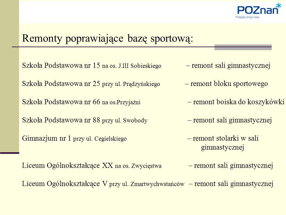 Remonty poprawiające bazę sportową: Szkoła Podstawowa nr 15 na os.