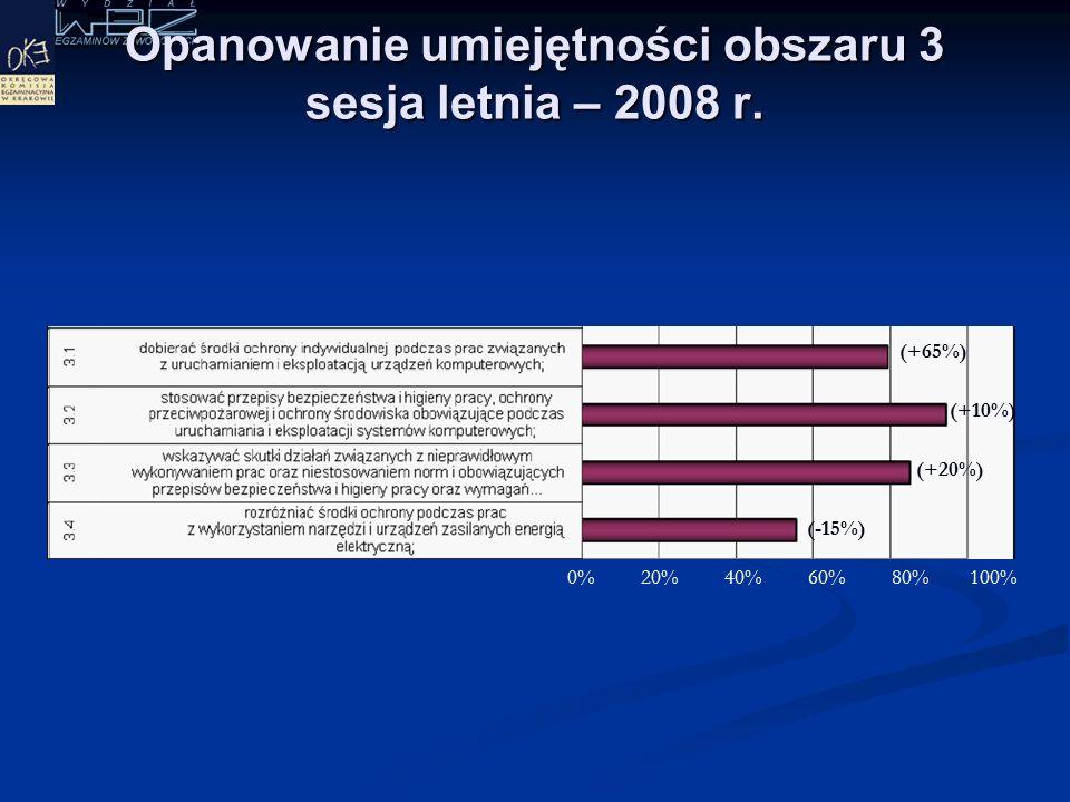 Opanowanie umiejętności obszaru 2 sesja letnia – 2008 r.