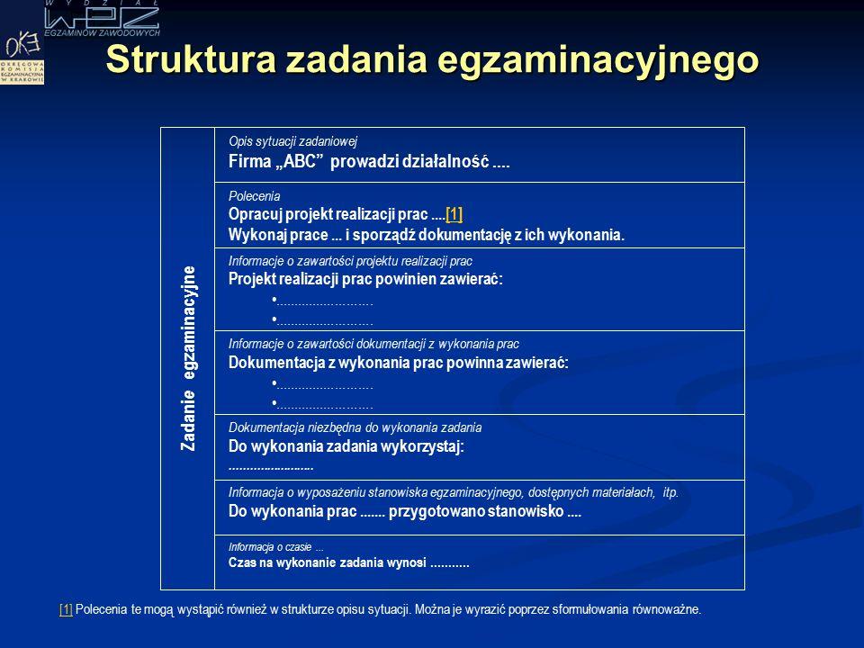 Wyposażenie stanowiska w latach następnych Plany wprowadzenia zadań dla systemu Windows Vista Plany wprowadzenia zadań dla systemu Windows Vista Plany wprowadzenia zadań dla systemu Linux Plany wprowadzenia zadań dla systemu Linux Problem z wybór dystrybucji w aspekcie odpowiedniego wyprzedzenia czasowego i określenia sprzętu Problem z wybór dystrybucji w aspekcie odpowiedniego wyprzedzenia czasowego i określenia sprzętu Zainteresowanie szkół / ośrodków egzaminacyjnych Zainteresowanie szkół / ośrodków egzaminacyjnych Plany wprowadzenia zadań dla systemu MacOS Plany wprowadzenia zadań dla systemu MacOS Zainteresowanie szkół / ośrodków egzaminacyjnych Zainteresowanie szkół / ośrodków egzaminacyjnych