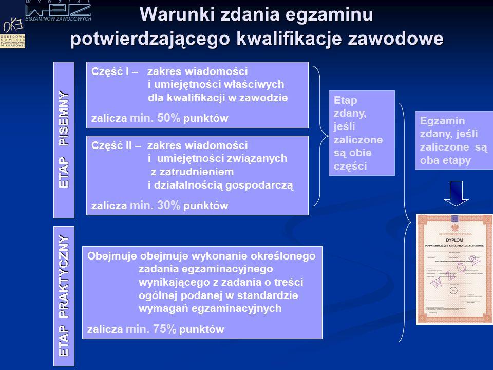 Absolwenci, którzy zdali etap pisemny w sesji letniej 2007 i 2008 r.