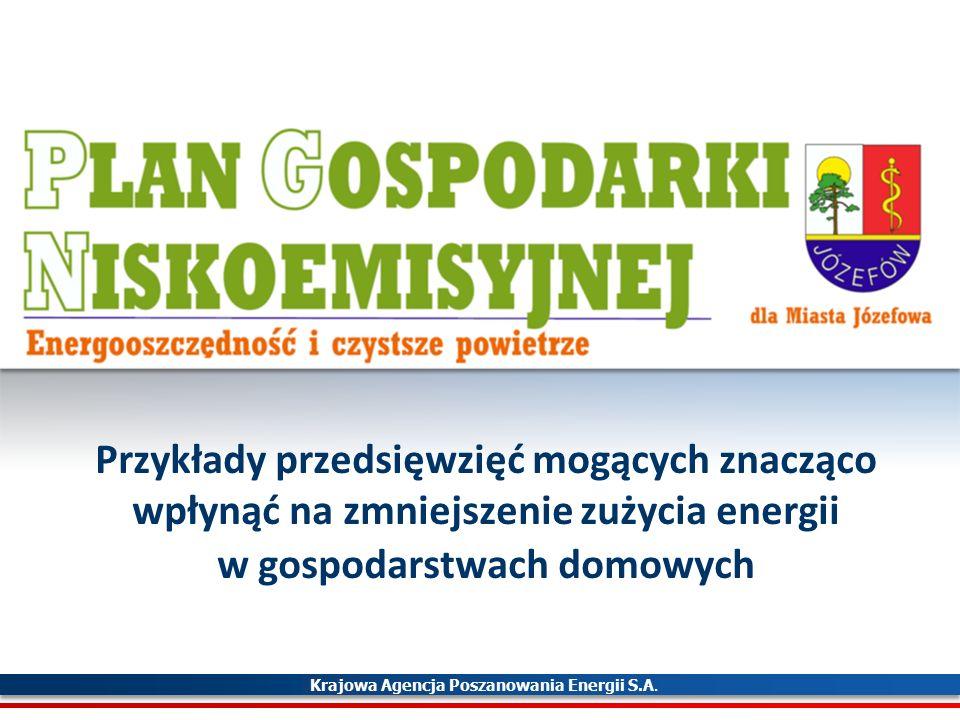 Krajowa Agencja Poszanowania Energii S.A.32 ul. Nowowiejska 21/25 tel.