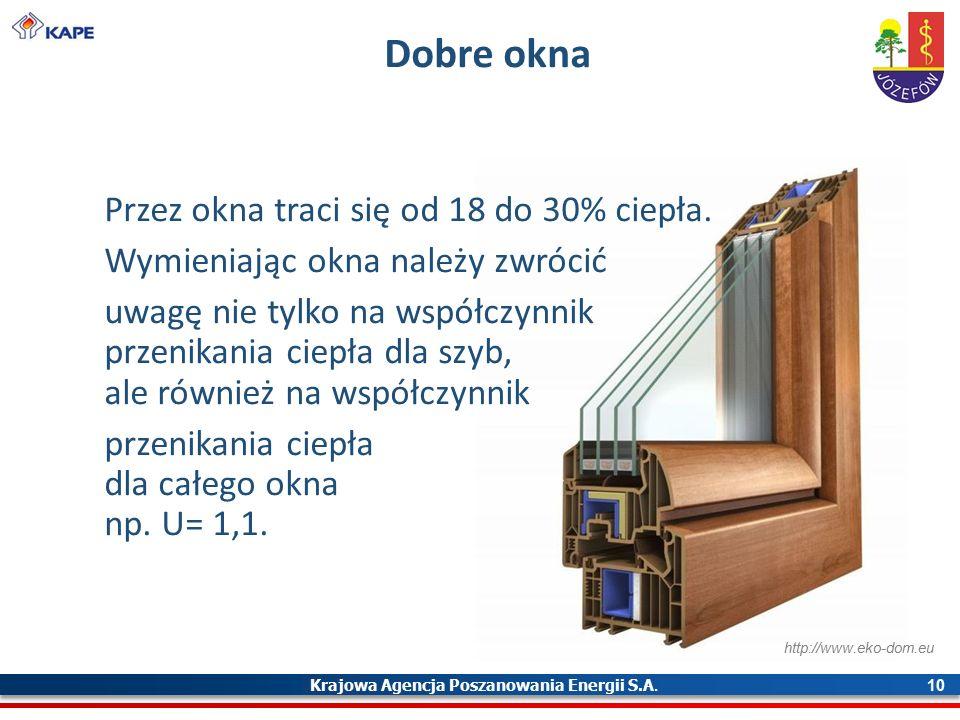 Krajowa Agencja Poszanowania Energii S.A. 10 Dobre okna Przez okna traci się od 18 do 30% ciepła. Wymieniając okna należy zwrócić uwagę nie tylko na w