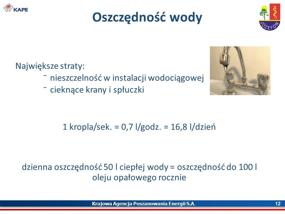 Krajowa Agencja Poszanowania Energii S.A. 12 Oszczędność wody Największe straty:  nieszczelność w instalacji wodociągowej  cieknące krany i spłuczki