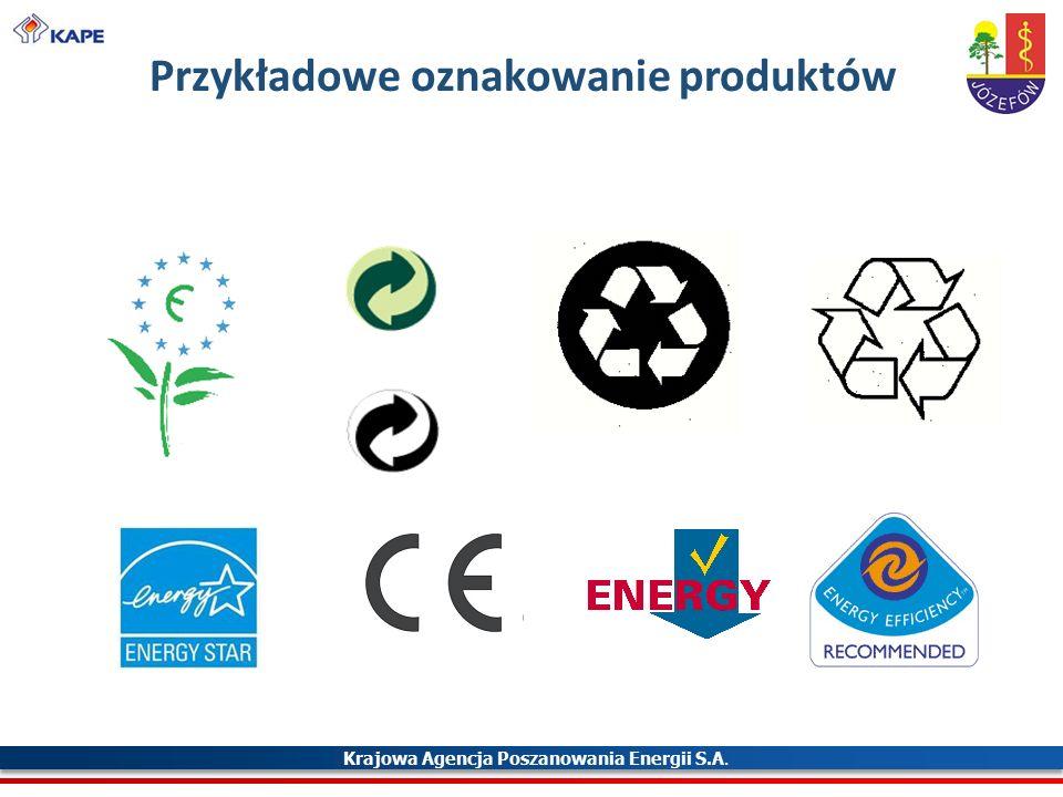 Krajowa Agencja Poszanowania Energii S.A. Przykładowe oznakowanie produktów
