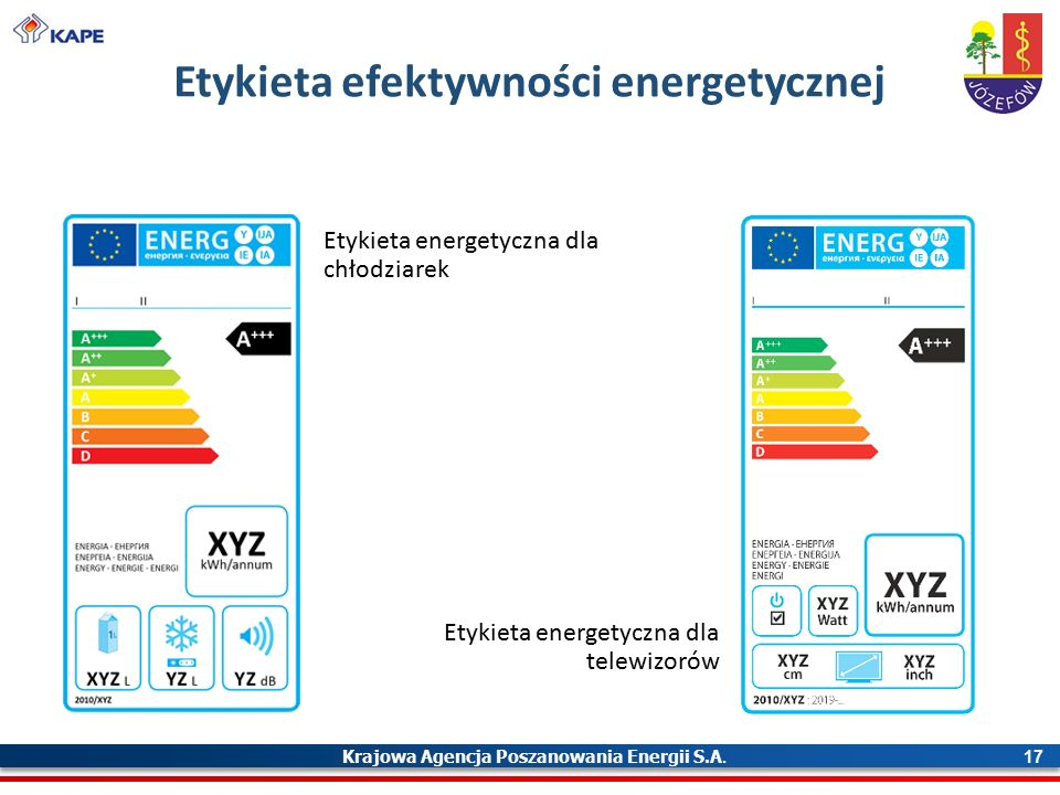Krajowa Agencja Poszanowania Energii S.A. 17 Etykieta efektywności energetycznej Etykieta energetyczna dla chłodziarek Etykieta energetyczna dla telew