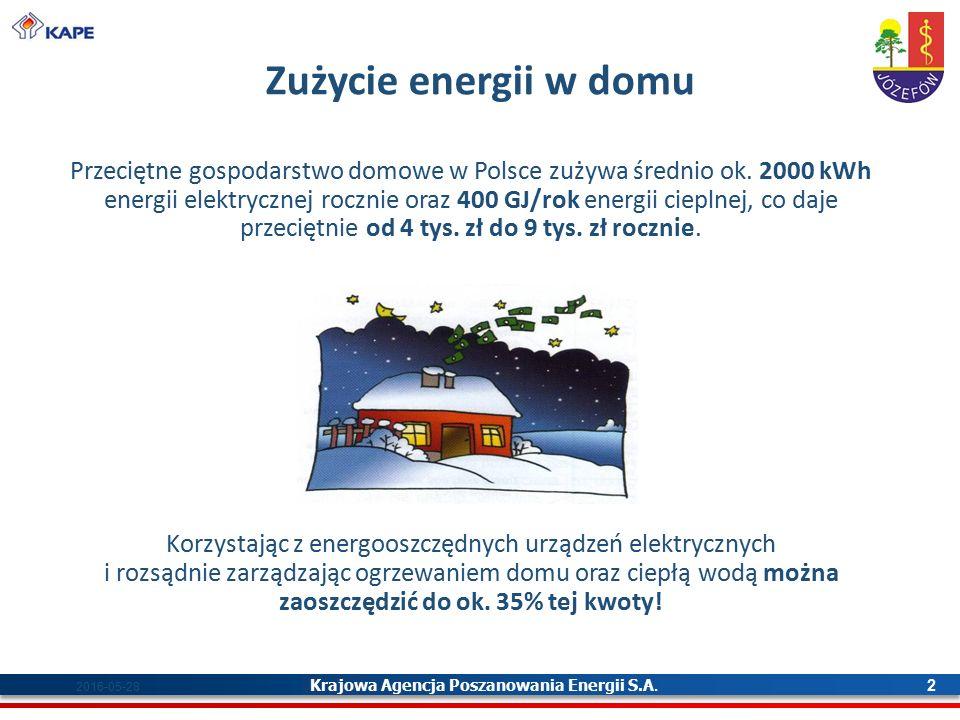 Krajowa Agencja Poszanowania Energii S.A. 2 2016-05-28 Zużycie energii w domu Przeciętne gospodarstwo domowe w Polsce zużywa średnio ok. 2000 kWh ener