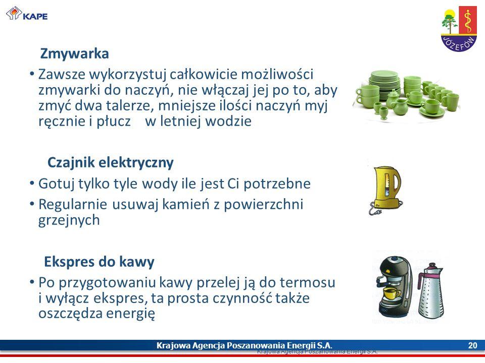 Krajowa Agencja Poszanowania Energii S.A. 20 Krajowa Agencja Poszanowania Energii S.A.