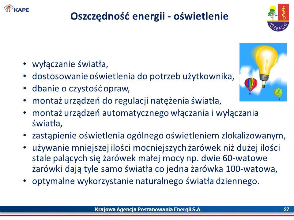 Krajowa Agencja Poszanowania Energii S.A. 27 Oszczędność energii - oświetlenie wyłączanie światła, dostosowanie oświetlenia do potrzeb użytkownika, db