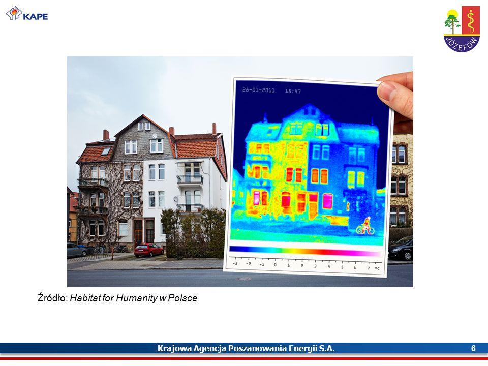 Krajowa Agencja Poszanowania Energii S.A. 6 Źródło: Habitat for Humanity w Polsce