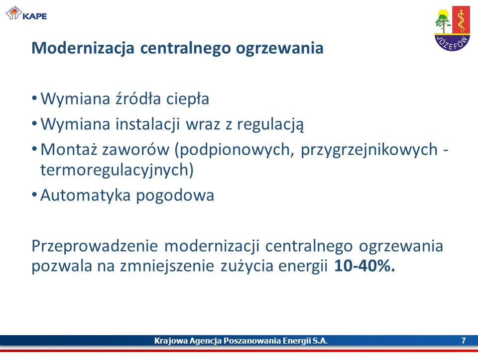 Krajowa Agencja Poszanowania Energii S.A. 7 Modernizacja centralnego ogrzewania Wymiana źródła ciepła Wymiana instalacji wraz z regulacją Montaż zawor