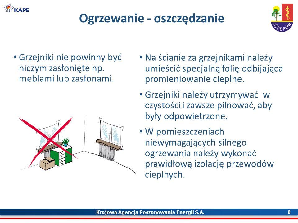 Krajowa Agencja Poszanowania Energii S.A. 8 Ogrzewanie - oszczędzanie Na ścianie za grzejnikami należy umieścić specjalną folię odbijająca promieniowa