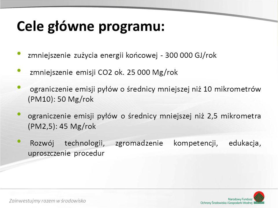 Zainwestujmy razem w środowisko Cele główne programu: zmniejszenie zużycia energii końcowej - 300 000 GJ/rok zmniejszenie emisji CO2 ok. 25 000 Mg/rok