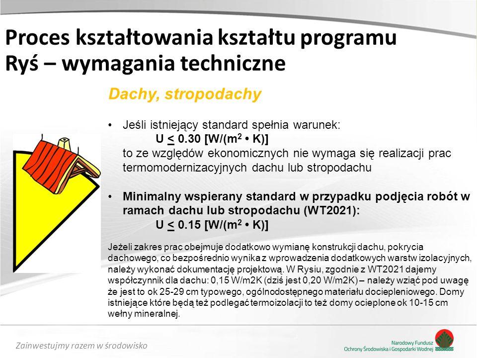 Zainwestujmy razem w środowisko Dachy, stropodachy Jeśli istniejący standard spełnia warunek: U < 0.30 [W/(m 2 K)] to ze względów ekonomicznych nie wymaga się realizacji prac termomodernizacyjnych dachu lub stropodachu Minimalny wspierany standard w przypadku podjęcia robót w ramach dachu lub stropodachu (WT2021): U < 0.15 [W/(m 2 K)] Jeżeli zakres prac obejmuje dodatkowo wymianę konstrukcji dachu, pokrycia dachowego, co bezpośrednio wynika z wprowadzenia dodatkowych warstw izolacyjnych, należy wykonać dokumentację projektową.