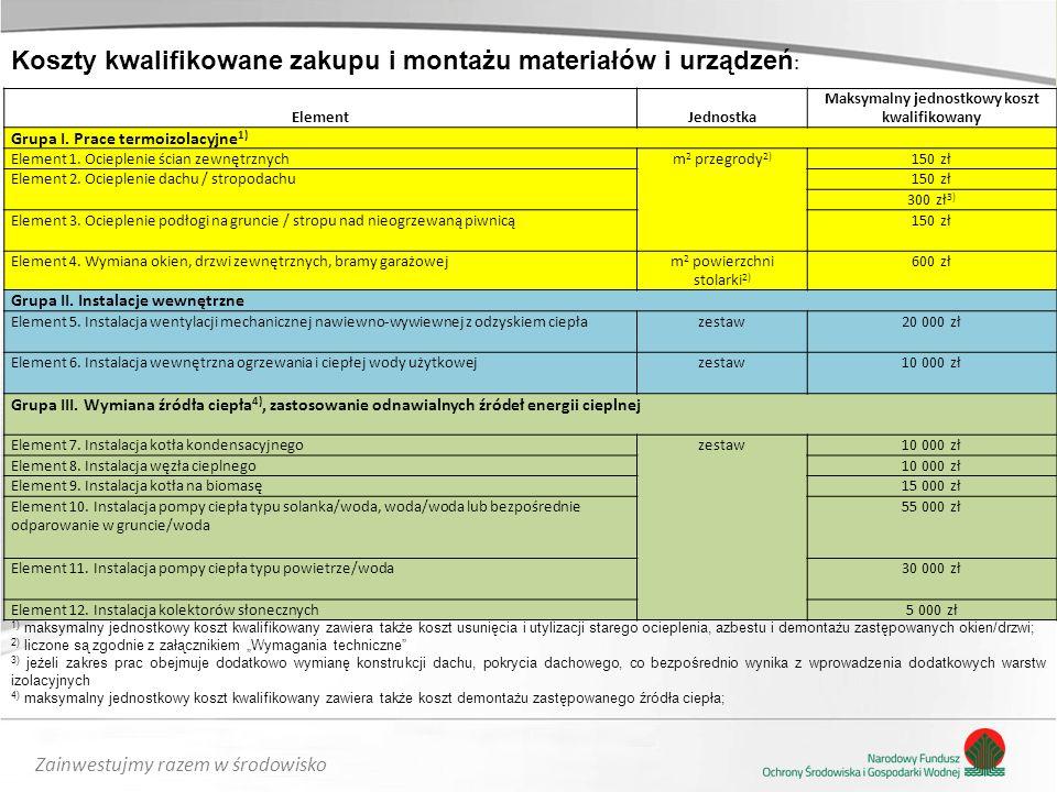 Zainwestujmy razem w środowisko ElementJednostka Maksymalny jednostkowy koszt kwalifikowany Grupa I.