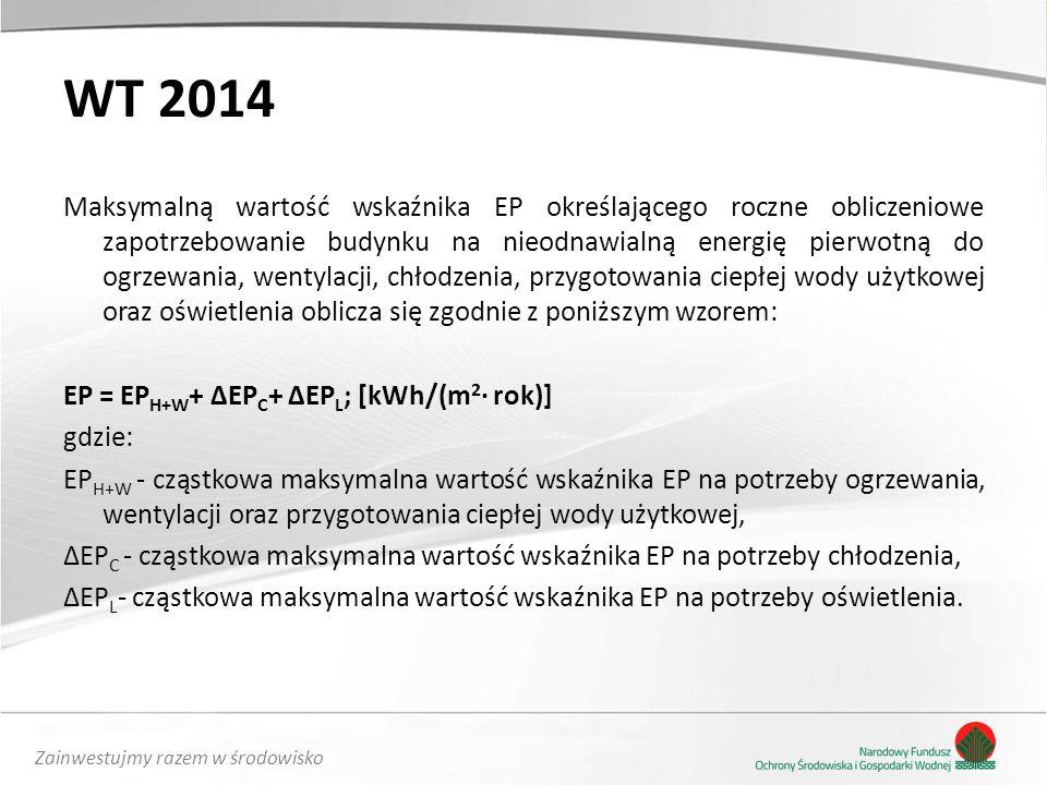 Zainwestujmy razem w środowisko WT 2014 Maksymalną wartość wskaźnika EP określającego roczne obliczeniowe zapotrzebowanie budynku na nieodnawialną energię pierwotną do ogrzewania, wentylacji, chłodzenia, przygotowania ciepłej wody użytkowej oraz oświetlenia oblicza się zgodnie z poniższym wzorem: EP = EP H+W + ΔEP C + ΔEP L ; [kWh/(m 2 · rok)] gdzie: EP H+W - cząstkowa maksymalna wartość wskaźnika EP na potrzeby ogrzewania, wentylacji oraz przygotowania ciepłej wody użytkowej, ΔEP C - cząstkowa maksymalna wartość wskaźnika EP na potrzeby chłodzenia, ΔEP L - cząstkowa maksymalna wartość wskaźnika EP na potrzeby oświetlenia.