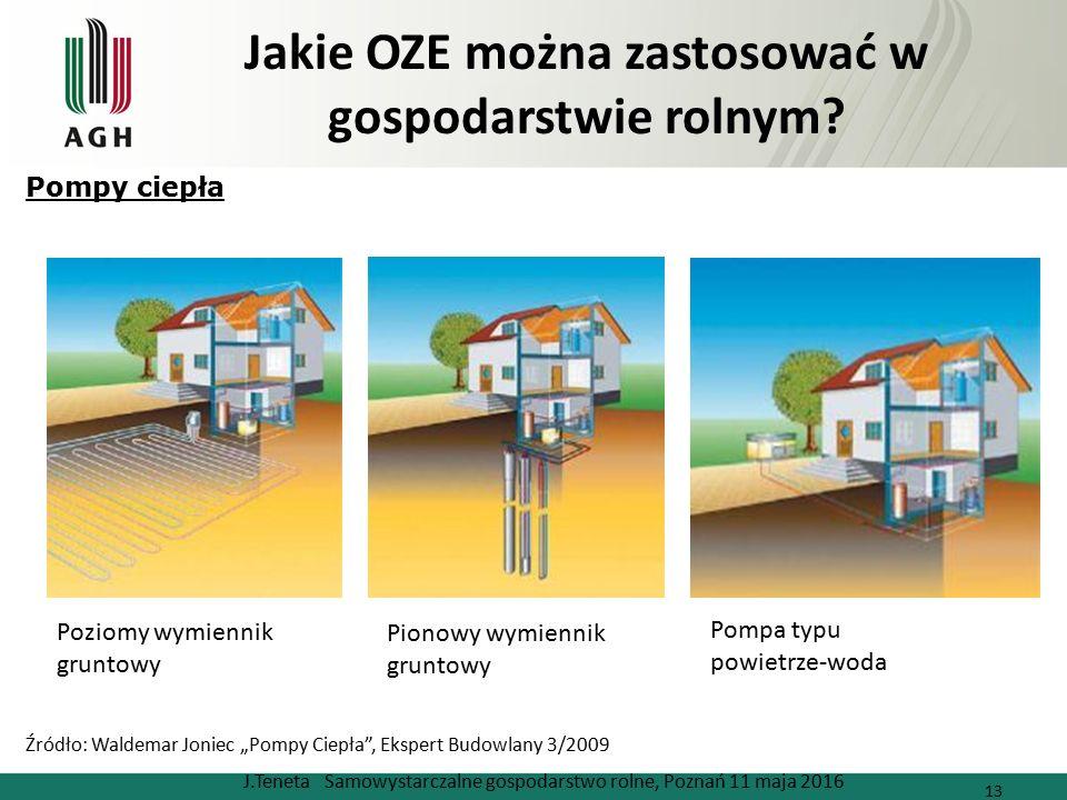 """Jakie OZE można zastosować w gospodarstwie rolnym? J.Teneta Samowystarczalne gospodarstwo rolne, Poznań 11 maja 2016 13 Źródło: Waldemar Joniec """"Pompy"""