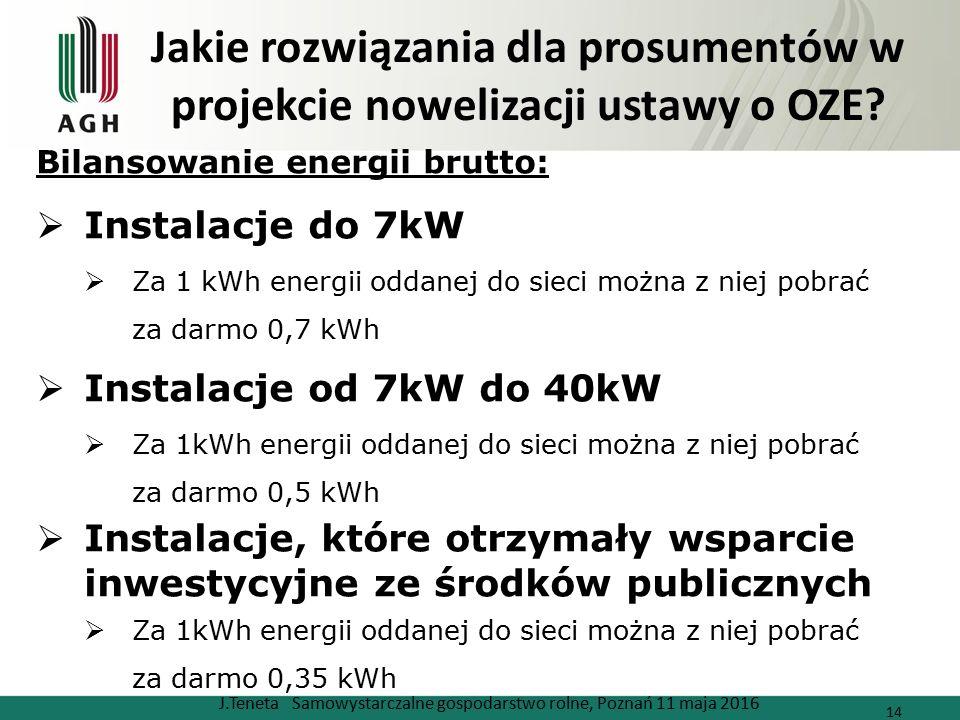 Jakie rozwiązania dla prosumentów w projekcie nowelizacji ustawy o OZE? J.Teneta Samowystarczalne gospodarstwo rolne, Poznań 11 maja 2016 14 Bilansowa