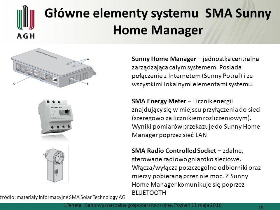 Główne elementy systemu SMA Sunny Home Manager J.Teneta Samowystarczalne gospodarstwo rolne, Poznań 11 maja 2016 18 źródło: materiały informacyjne SMA Solar Technology AG Sunny Home Manager – jednostka centralna zarządzająca całym systemem.